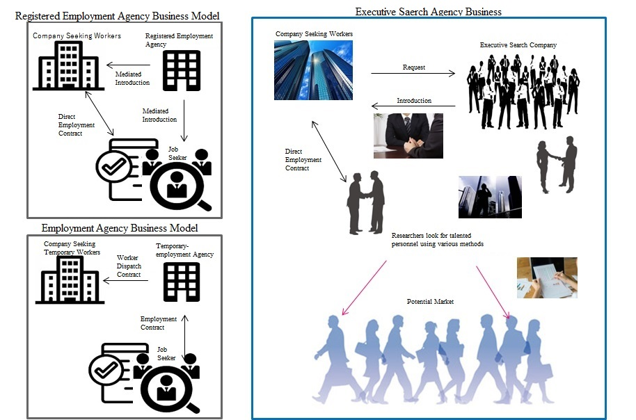 difference between structure and agency